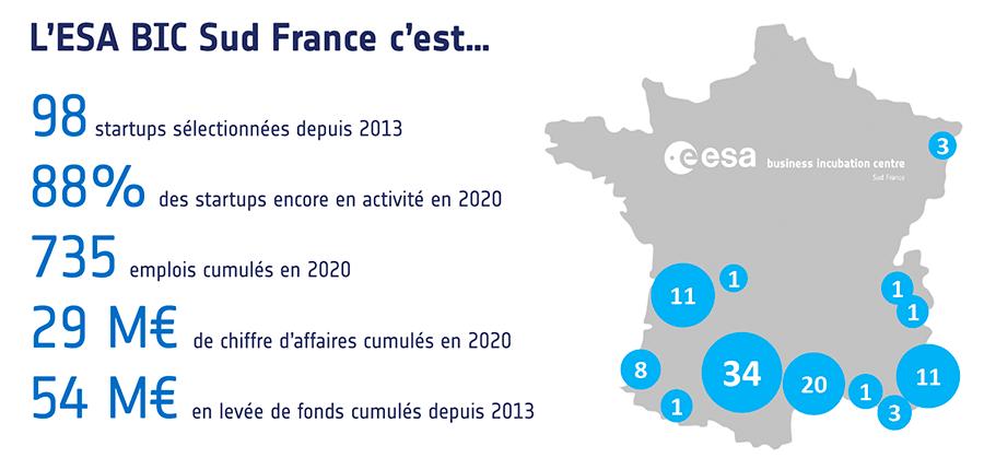 Carte ESA BIC Sud France
